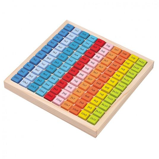 Таблица за умножение с дървени блокчета